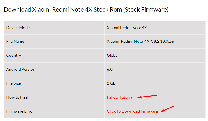 Android Phone Ki Stock Flash File Download Kaise Kare